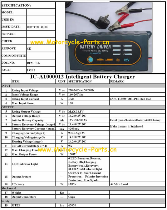 Motorcycle Battery Charger From Solat Motorcycle Parts Co,. Ltd